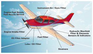 General aviation filters