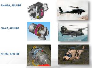 APU IBF product list