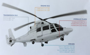 NYCO Helicopter solutions
