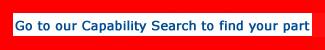 Capability Search