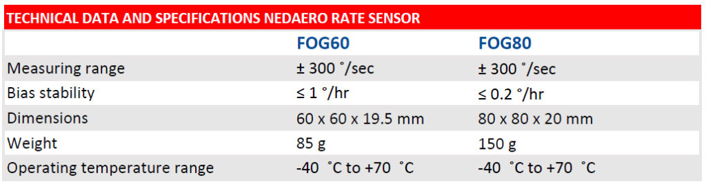 Technicals specs F60 and F80
